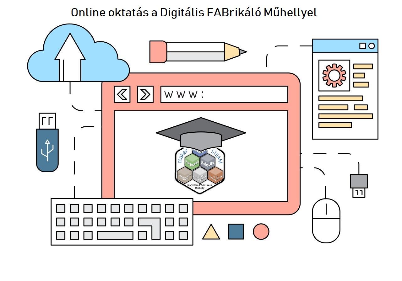 Online oktatás a Digitális FABrikáló Műhellyel